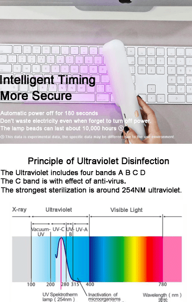 portable uv sterilizer principle
